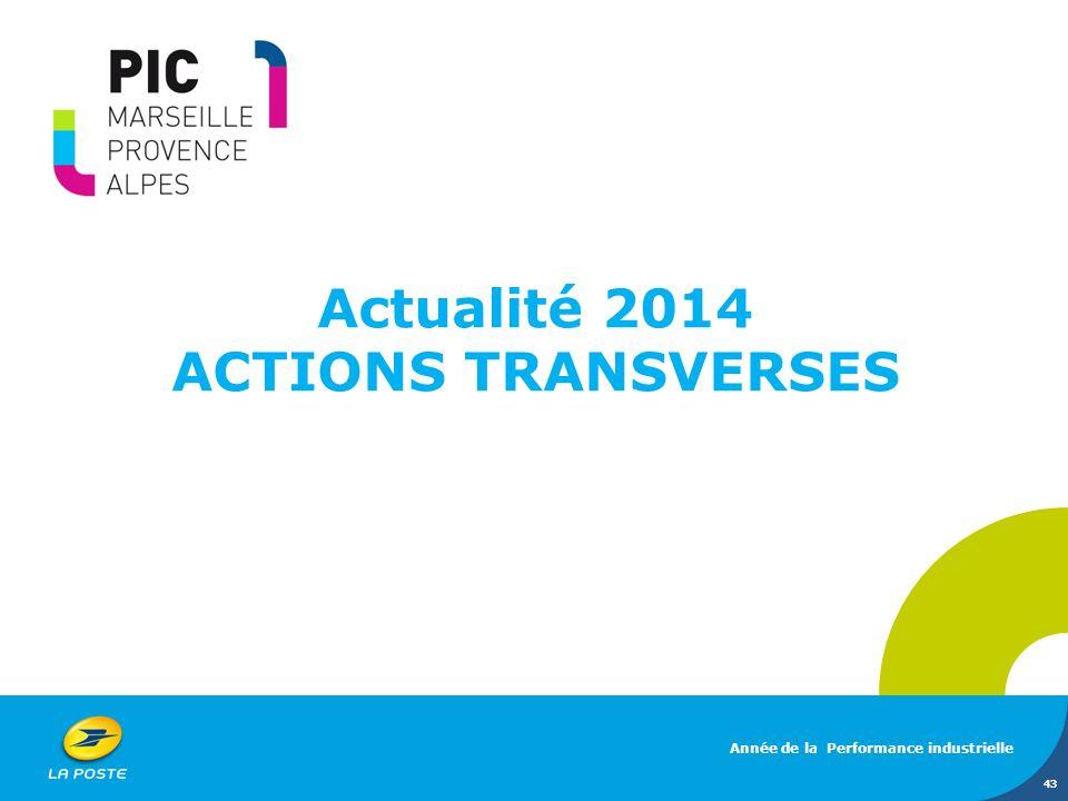 Actualité 2014 ACTIONS TRANSVERSES