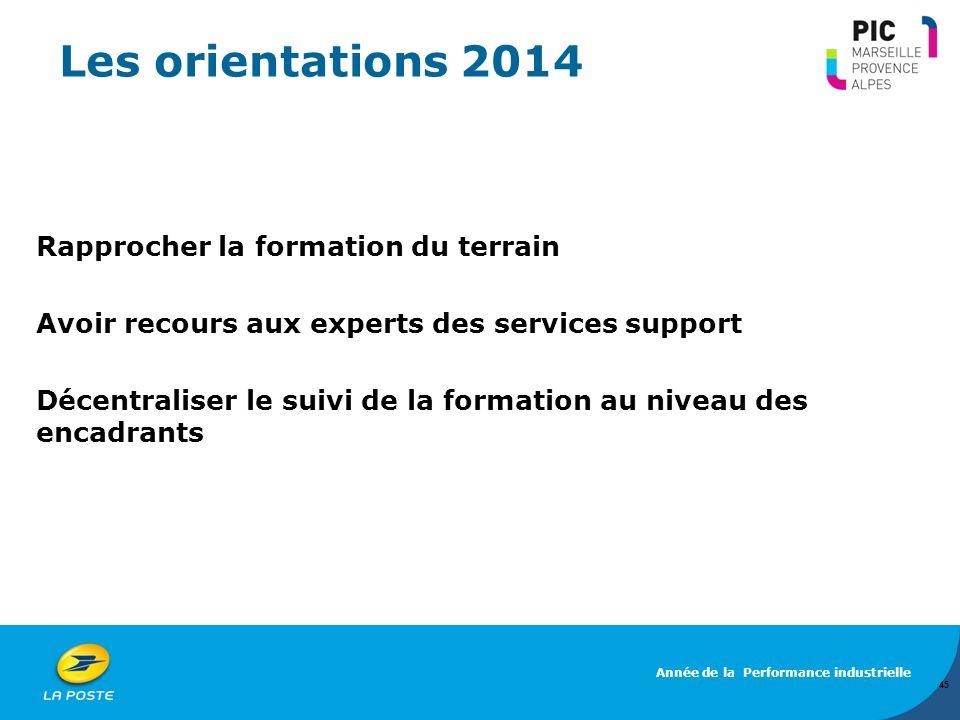 Les orientations 2014