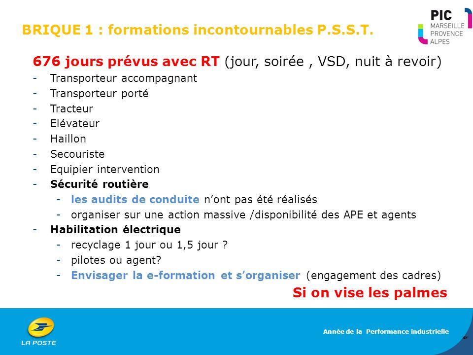 BRIQUE 1 : formations incontournables P.S.S.T.
