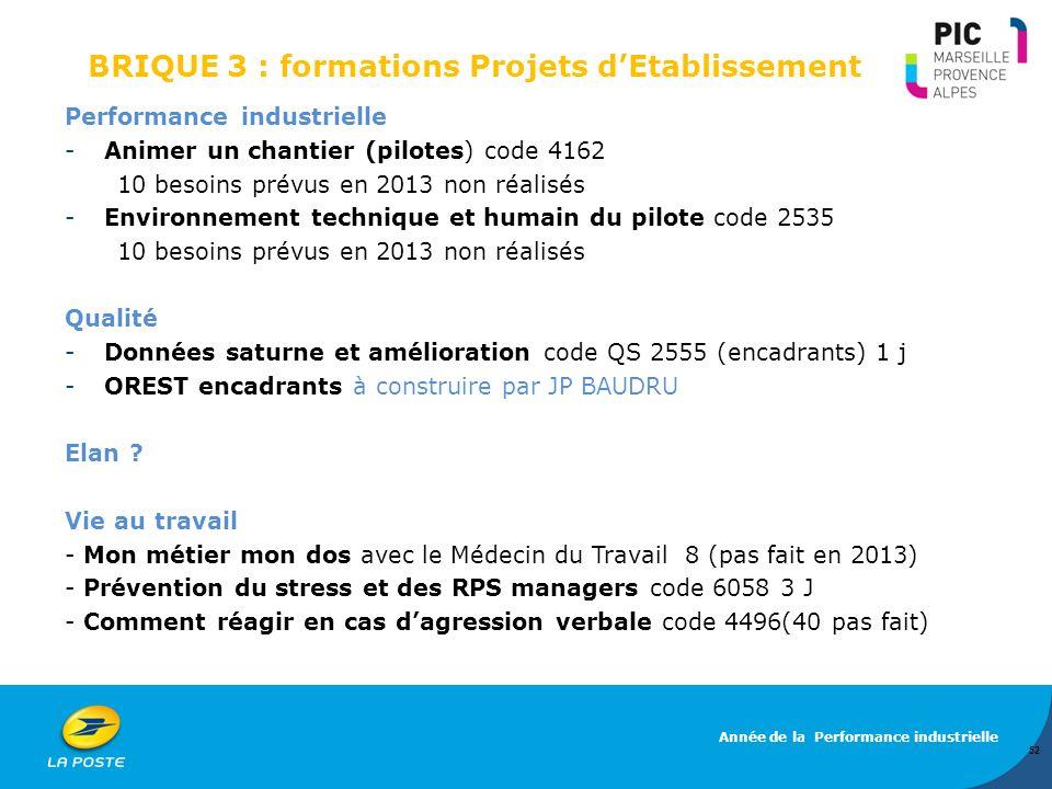BRIQUE 3 : formations Projets d'Etablissement