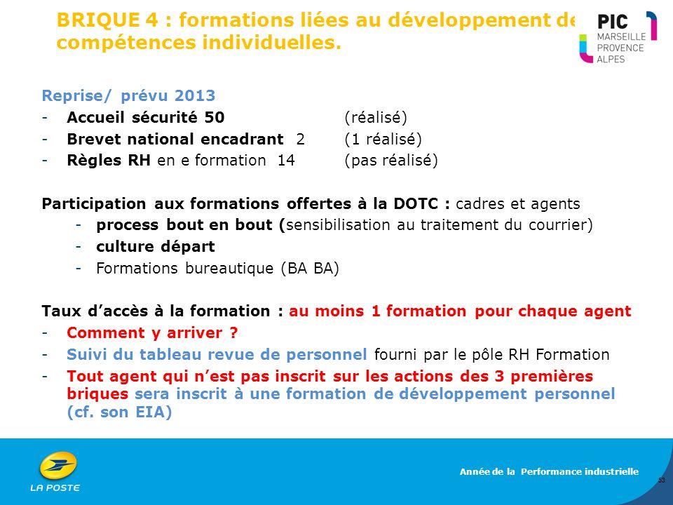BRIQUE 4 : formations liées au développement des compétences individuelles.