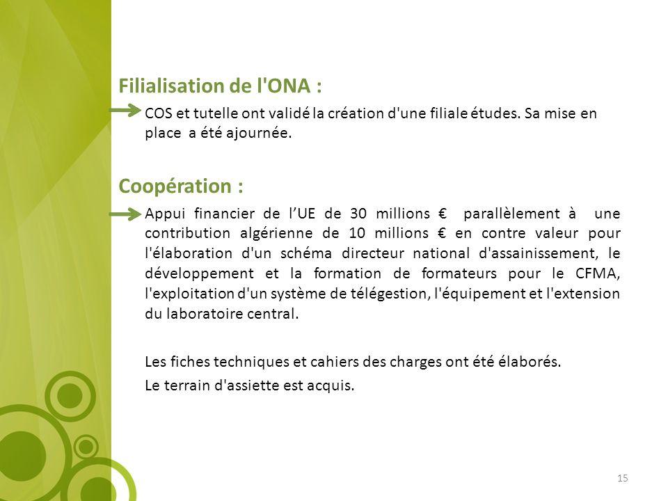 Filialisation de l ONA :