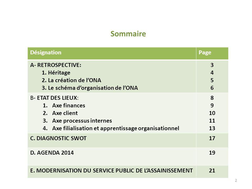 Sommaire Désignation Page A- RETROSPECTIVE: 1. Héritage