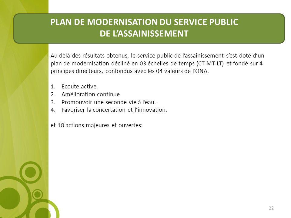 PLAN DE MODERNISATION DU SERVICE PUBLIC