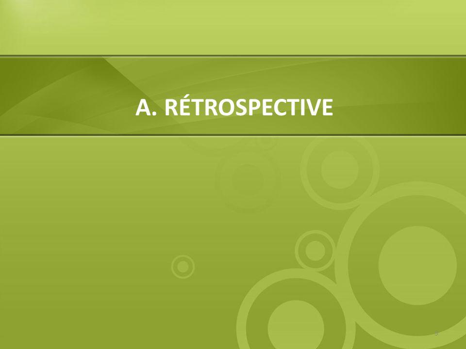 A. RÉTROSPECTIVE