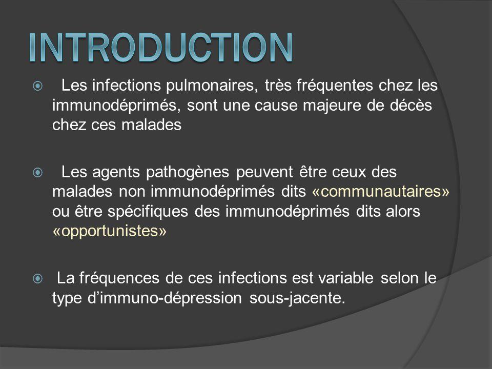 INTRODUCTION Les infections pulmonaires, très fréquentes chez les immunodéprimés, sont une cause majeure de décès chez ces malades.