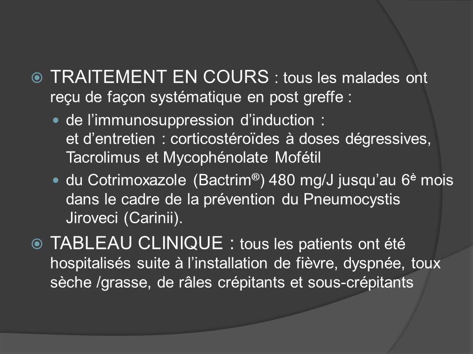 TRAITEMENT EN COURS : tous les malades ont reçu de façon systématique en post greffe :