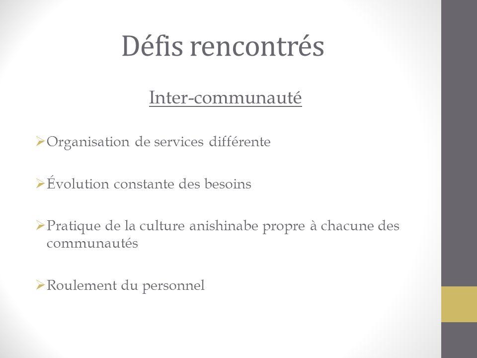 Défis rencontrés Inter-communauté Organisation de services différente