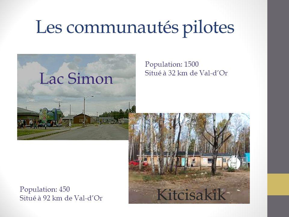 Les communautés pilotes