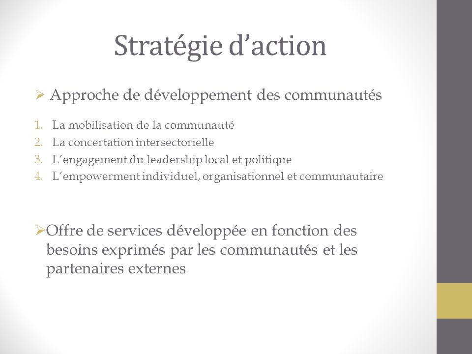 Stratégie d'action Approche de développement des communautés. La mobilisation de la communauté. La concertation intersectorielle.