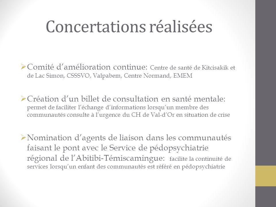 Concertations réalisées