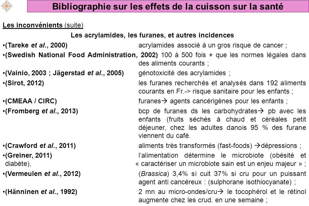 Bibliographie sur les effets de la cuisson sur la santé