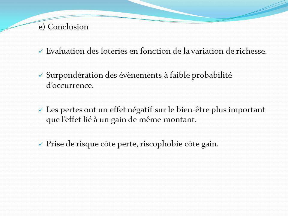 e) Conclusion Evaluation des loteries en fonction de la variation de richesse. Surpondération des évènements à faible probabilité d'occurrence.