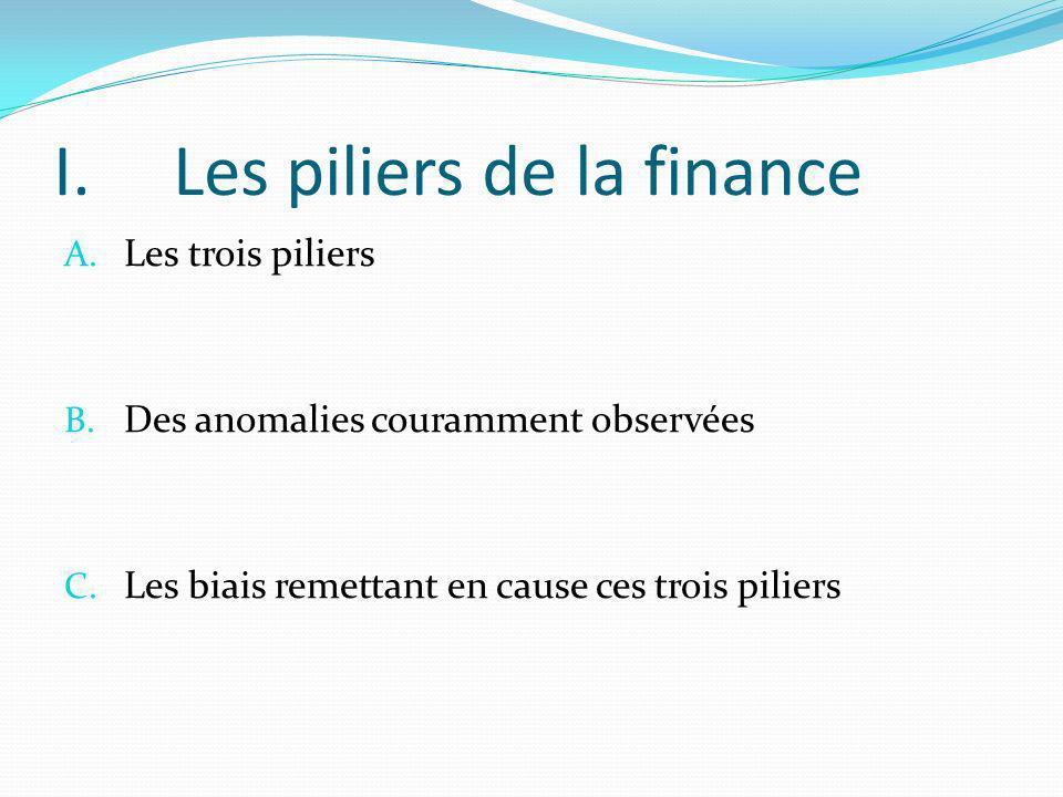Les piliers de la finance