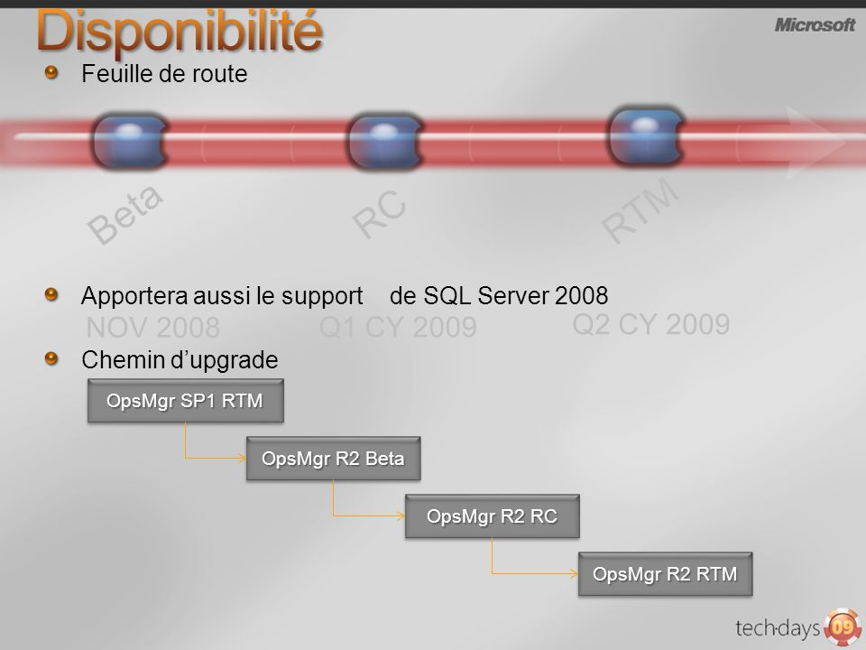 Disponibilité Beta RTM RC Q2 CY 2009 NOV 2008 Q1 CY 2009