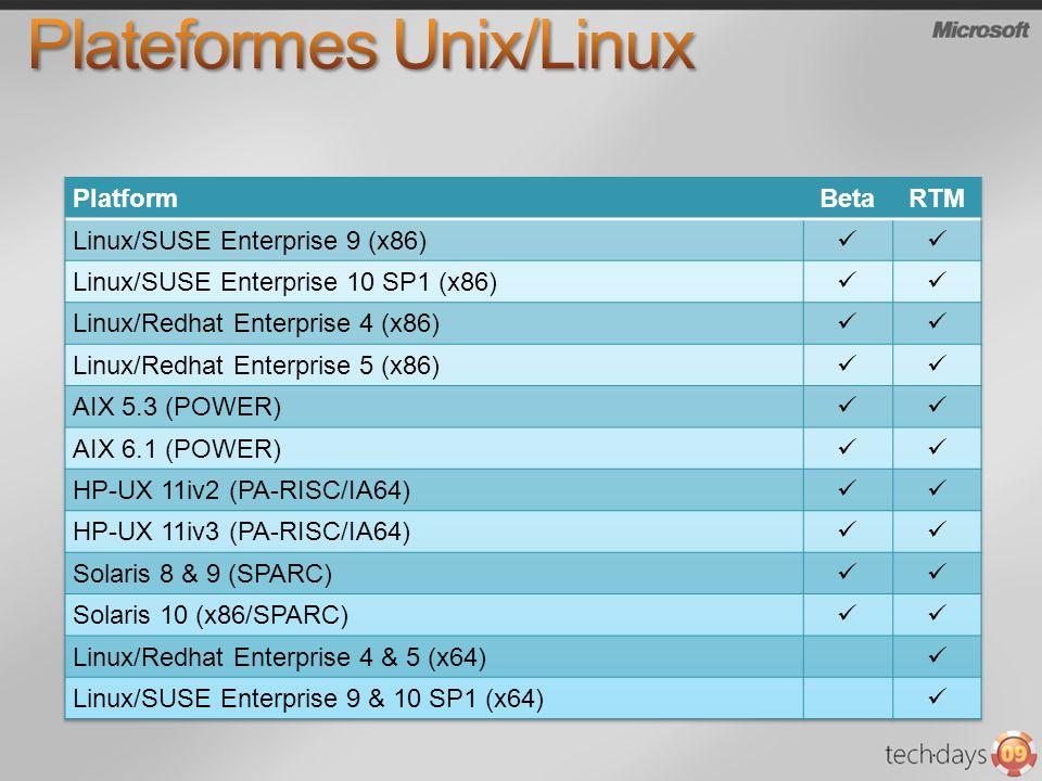 Plateformes Unix/Linux
