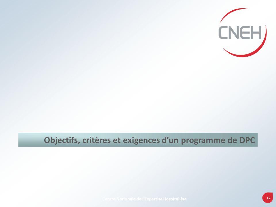 Objectifs, critères et exigences d'un programme de DPC