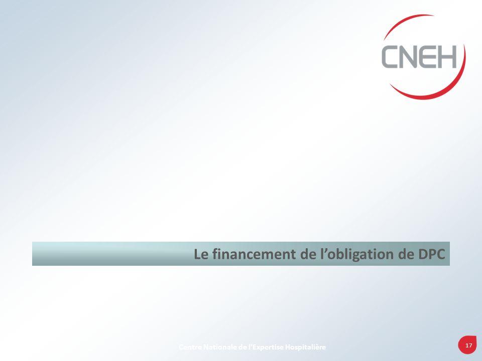Le financement de l'obligation de DPC