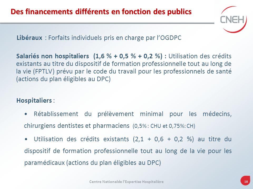 Des financements différents en fonction des publics