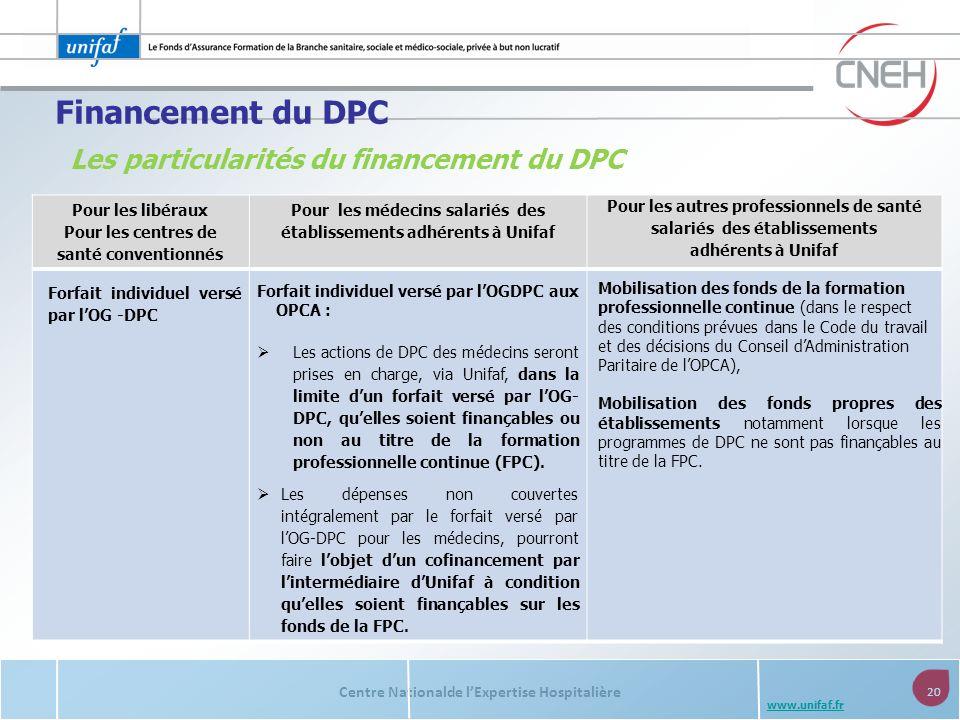 Financement du DPC Les particularités du financement du DPC