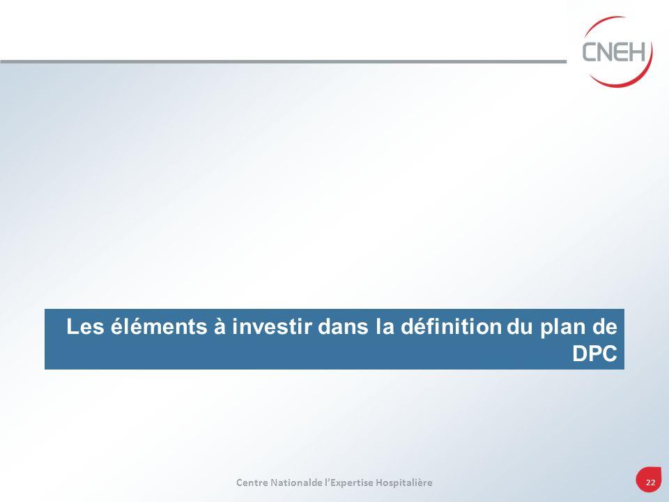 Les éléments à investir dans la définition du plan de DPC