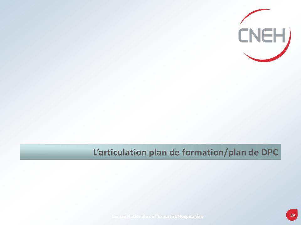 L'articulation plan de formation/plan de DPC