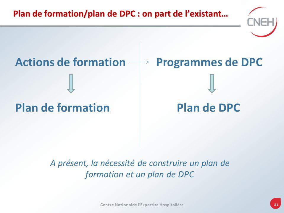 Plan de formation/plan de DPC : on part de l'existant…