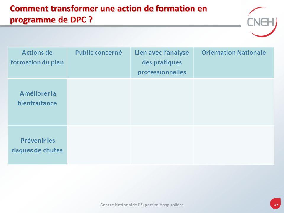 Comment transformer une action de formation en programme de DPC