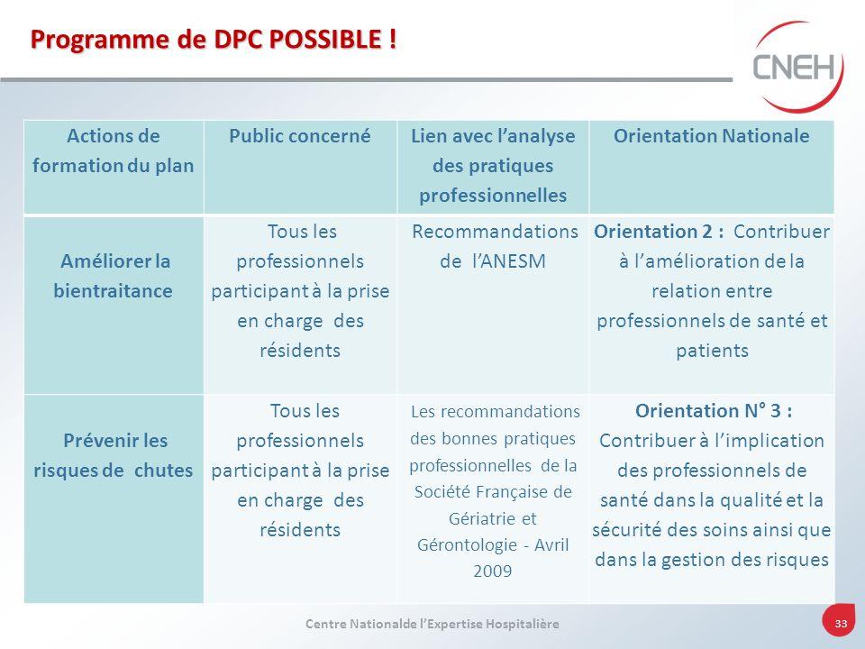 Programme de DPC POSSIBLE !