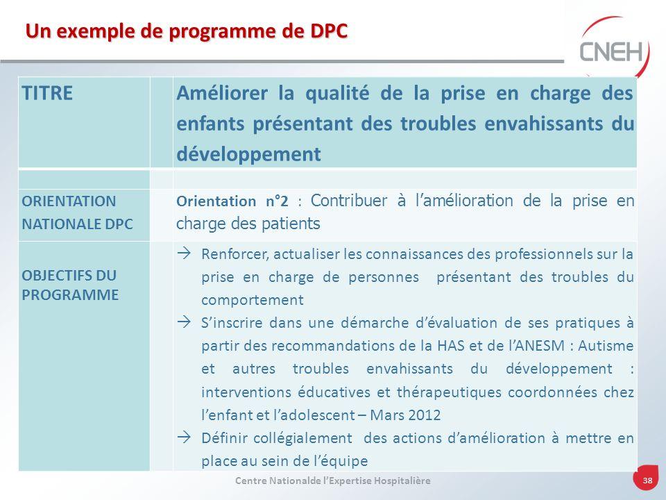 Un exemple de programme de DPC