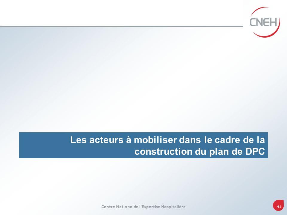 Les acteurs à mobiliser dans le cadre de la construction du plan de DPC