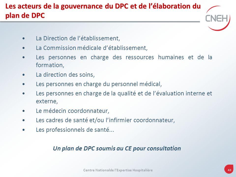 Un plan de DPC soumis au CE pour consultation