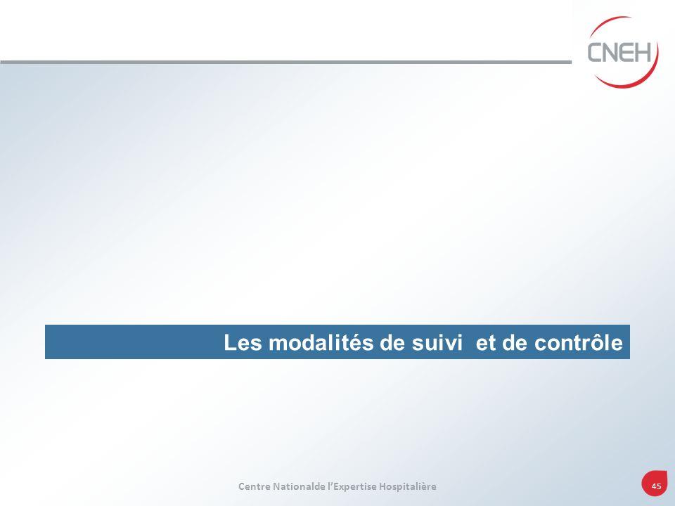 Les modalités de suivi et de contrôle