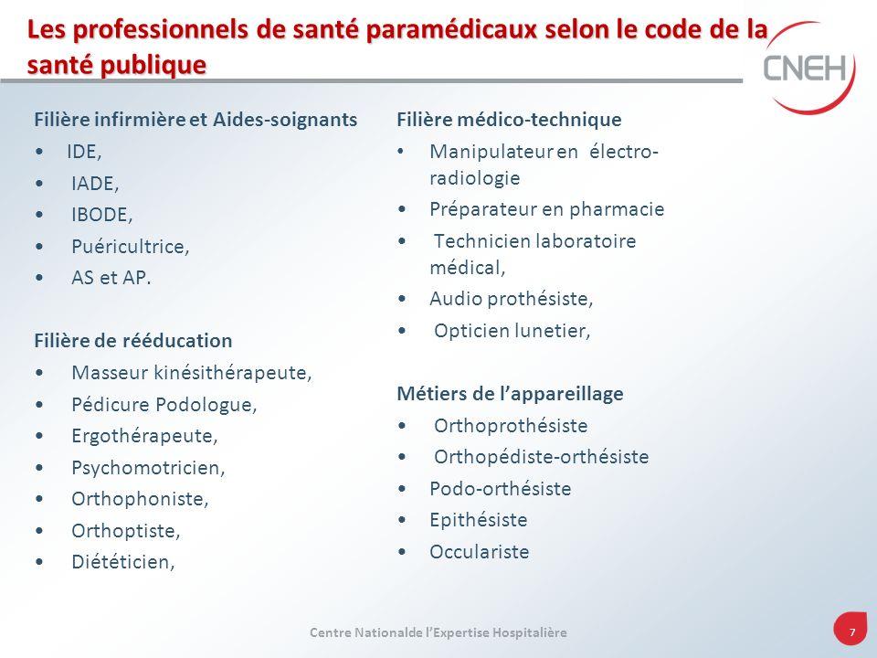 Les professionnels de santé paramédicaux selon le code de la santé publique