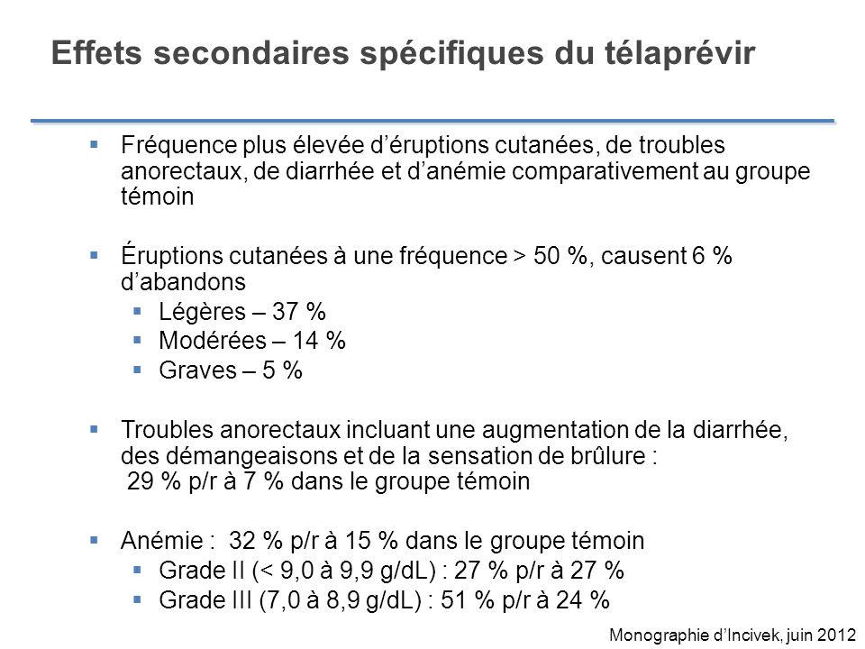 Effets secondaires spécifiques du télaprévir