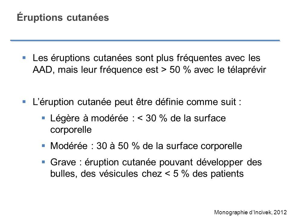 Éruptions cutanées Les éruptions cutanées sont plus fréquentes avec les AAD, mais leur fréquence est > 50 % avec le télaprévir.