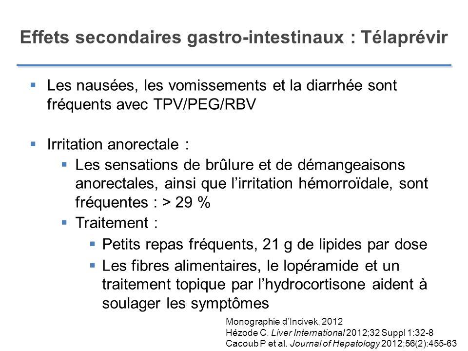 Effets secondaires gastro-intestinaux : Télaprévir