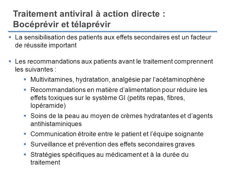 Traitement antiviral à action directe : Bocéprévir et télaprévir