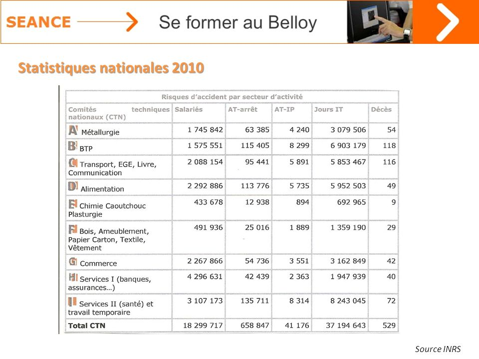 Statistiques nationales 2010