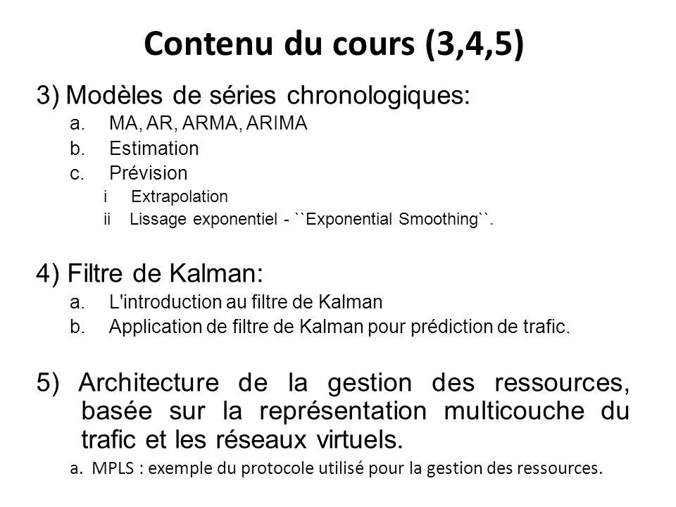 Contenu du cours (3,4,5) 3) Modèles de séries chronologiques: