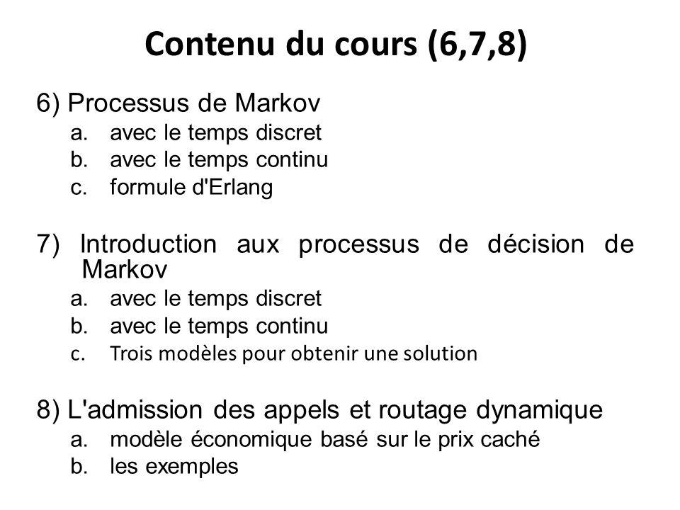 Contenu du cours (6,7,8) 6) Processus de Markov