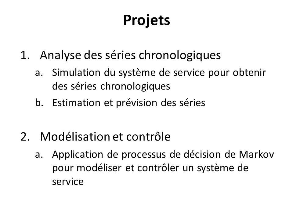 Projets Analyse des séries chronologiques Modélisation et contrôle