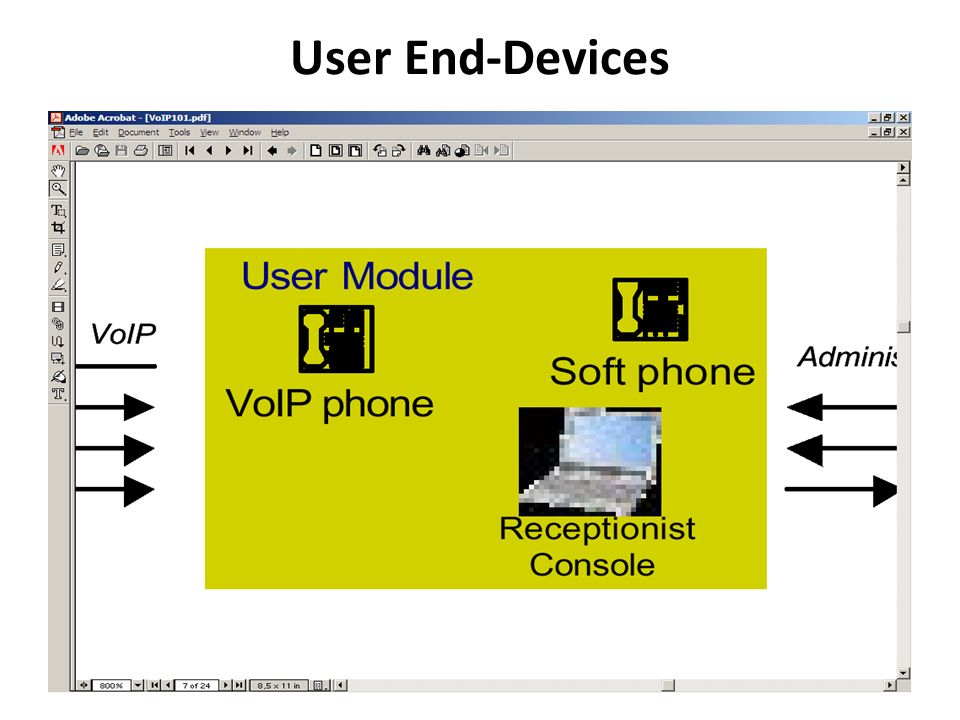 User End-Devices