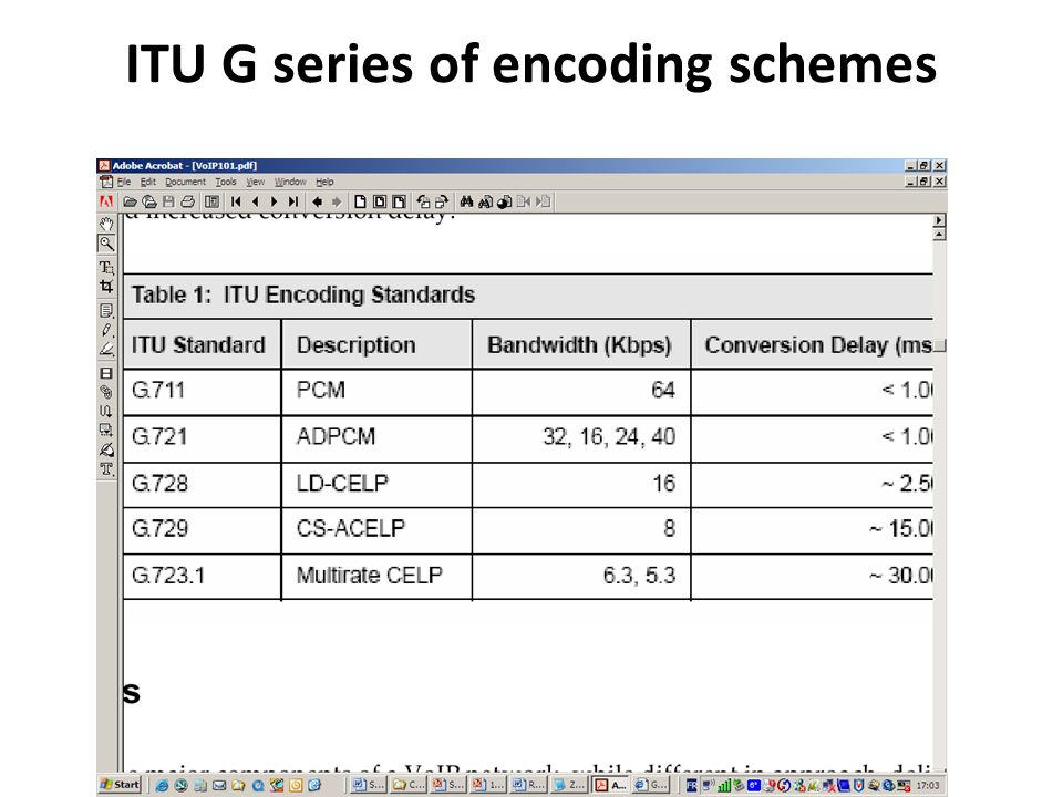 ITU G series of encoding schemes