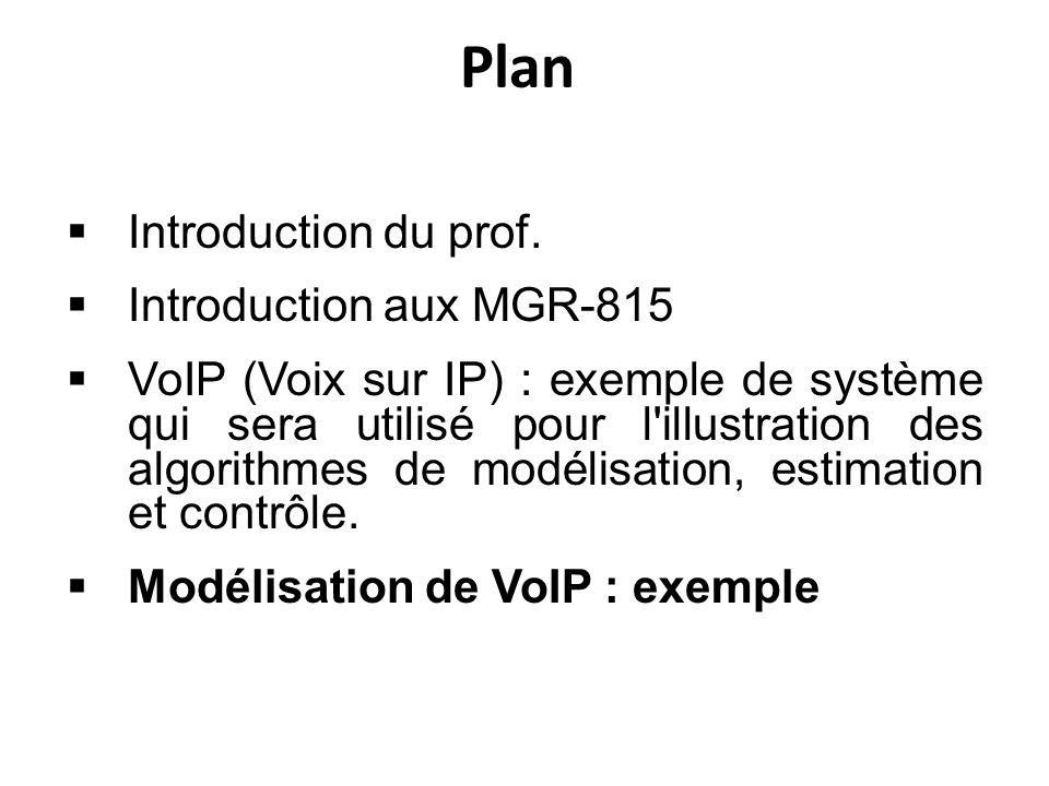 Plan Introduction du prof. Introduction aux MGR-815