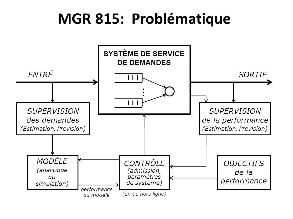MGR 815: Problématique … Système de service de demandes ENTRÉ sortiE