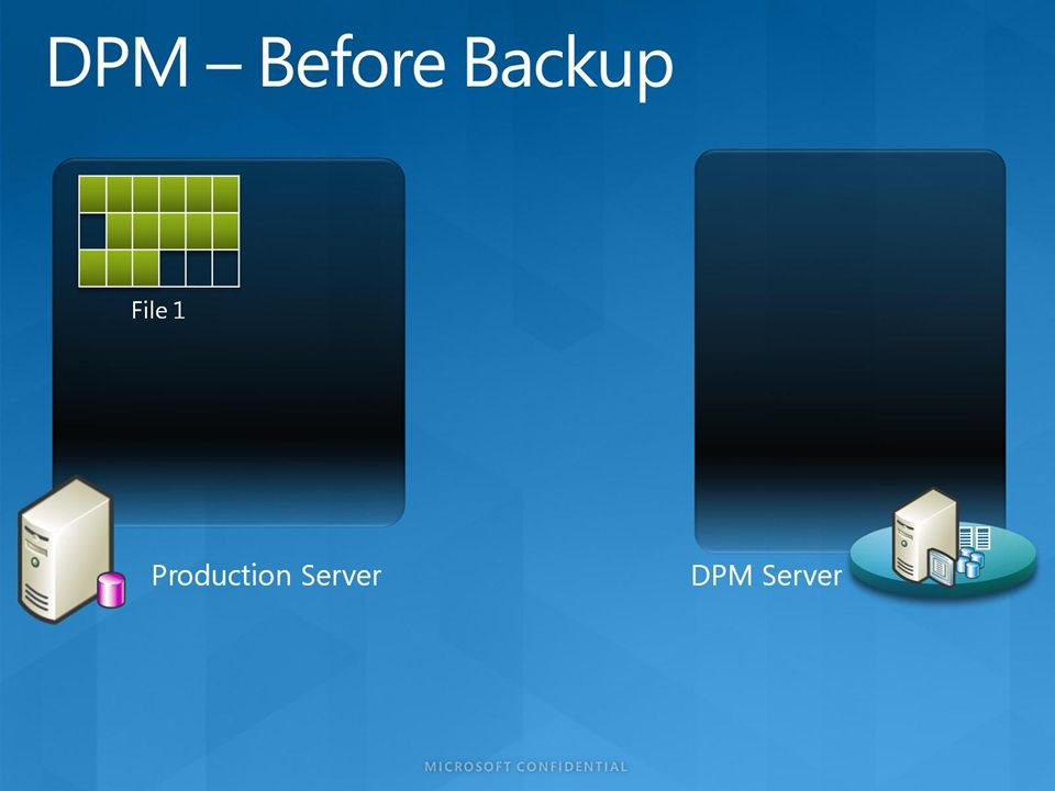 DPM – Before Backup