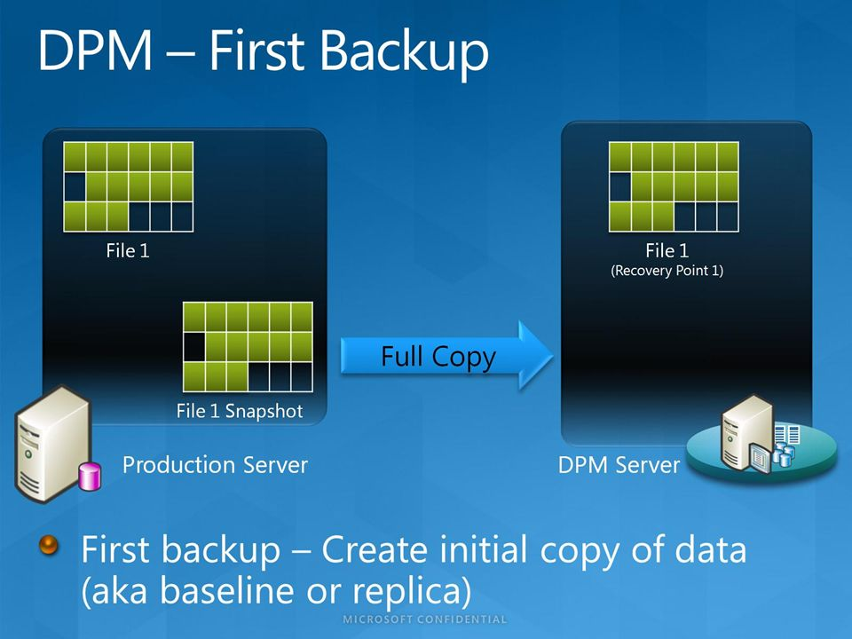 DPM – First Backup
