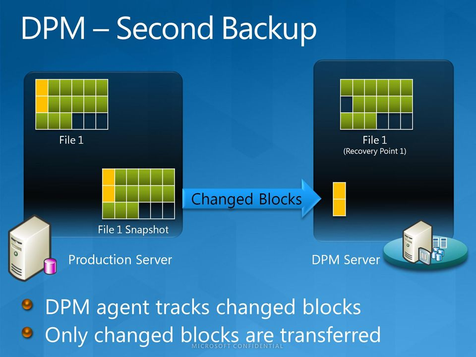DPM – Second Backup