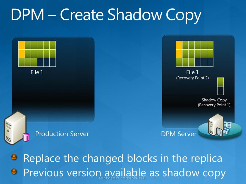 DPM – Create Shadow Copy